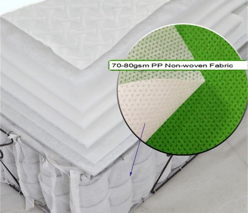 Furniture SBPP Non Woven Fabric for Pocket Spring
