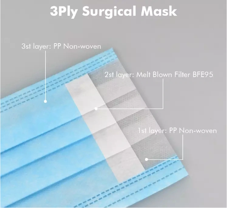 custom medical non woven fabric trader for personal care-2